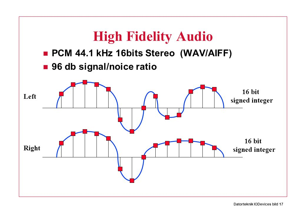 High Fidelity Audio PCM 44.1 kHz 16bits Stereo (WAV/AIFF)