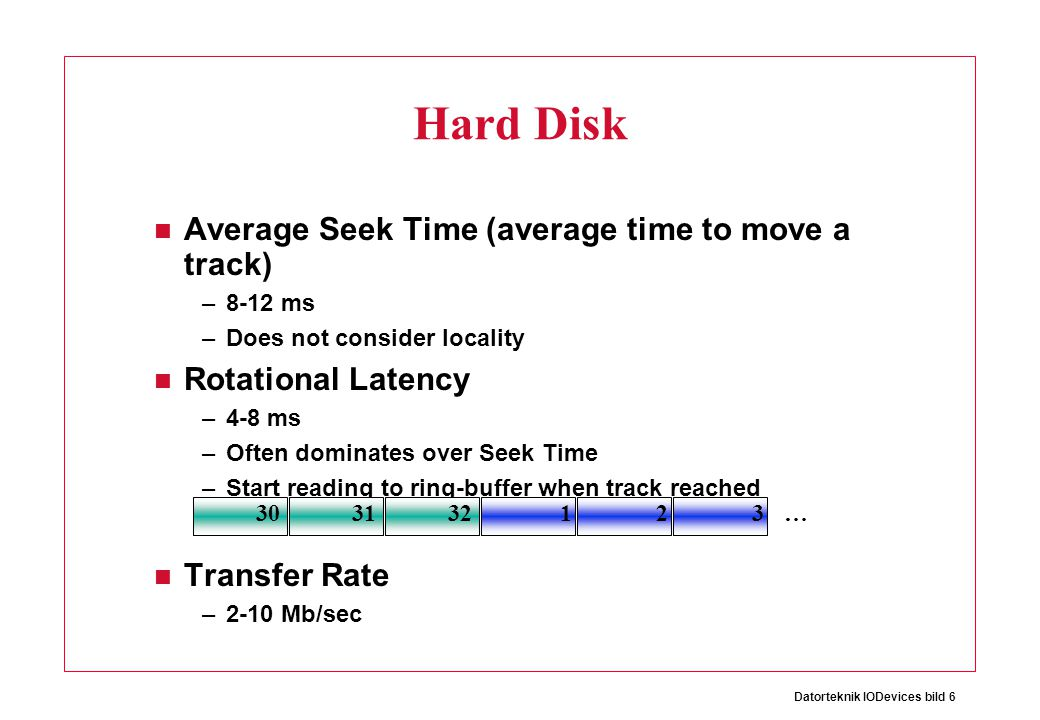 Hard Disk Average Seek Time (average time to move a track)