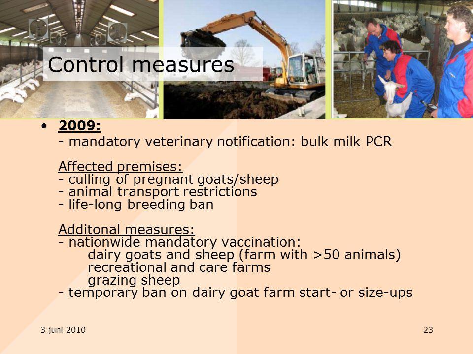 Control measures 2009:
