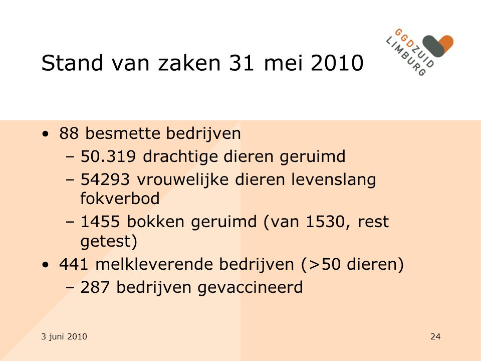 Stand van zaken 31 mei 2010 88 besmette bedrijven