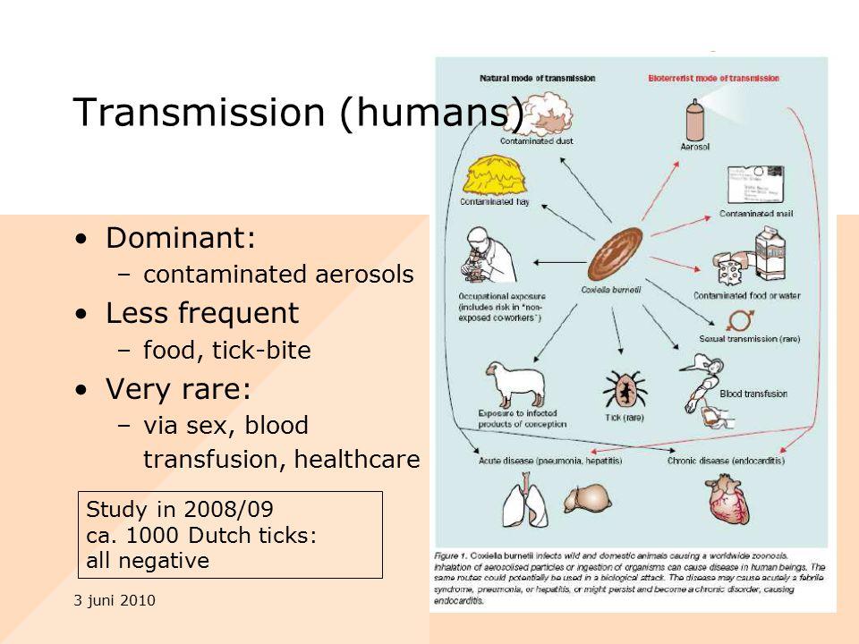 Transmission (humans)
