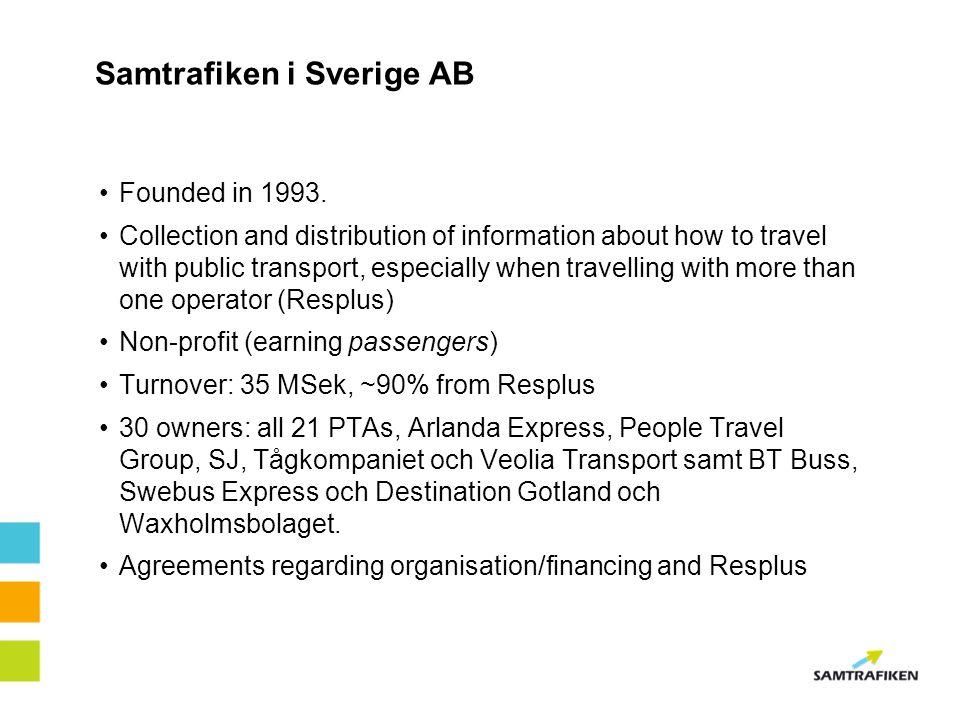 Samtrafiken i Sverige AB