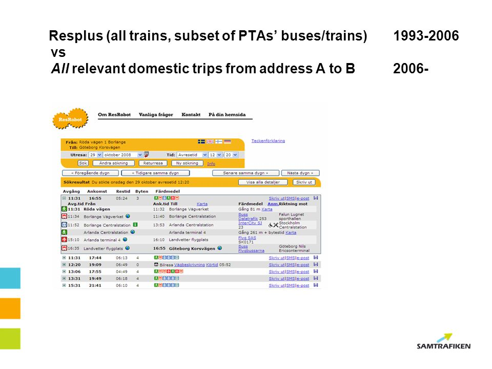 Resplus (all trains, subset of PTAs' buses/trains)