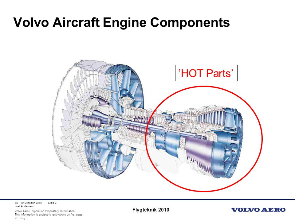 Volvo Aircraft Engine Components