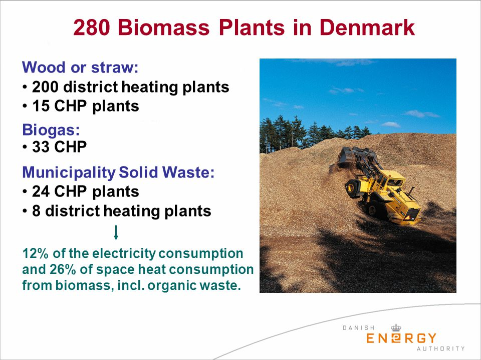 280 Biomass Plants in Denmark