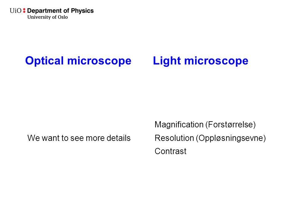 Optical microscope Light microscope Magnification (Forstørrelse)