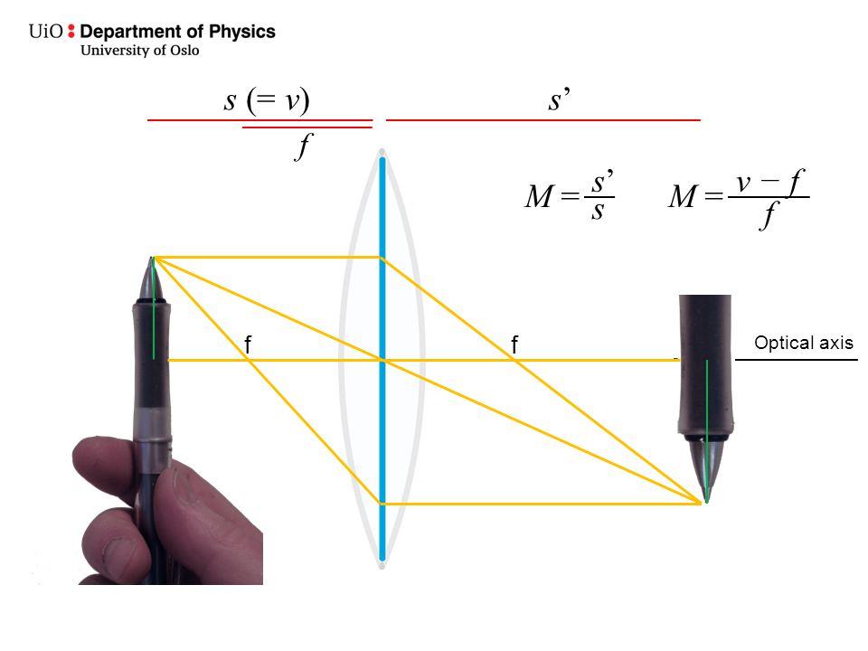 s (= v) s' f M = s' s M = v − f f f f Optical axis