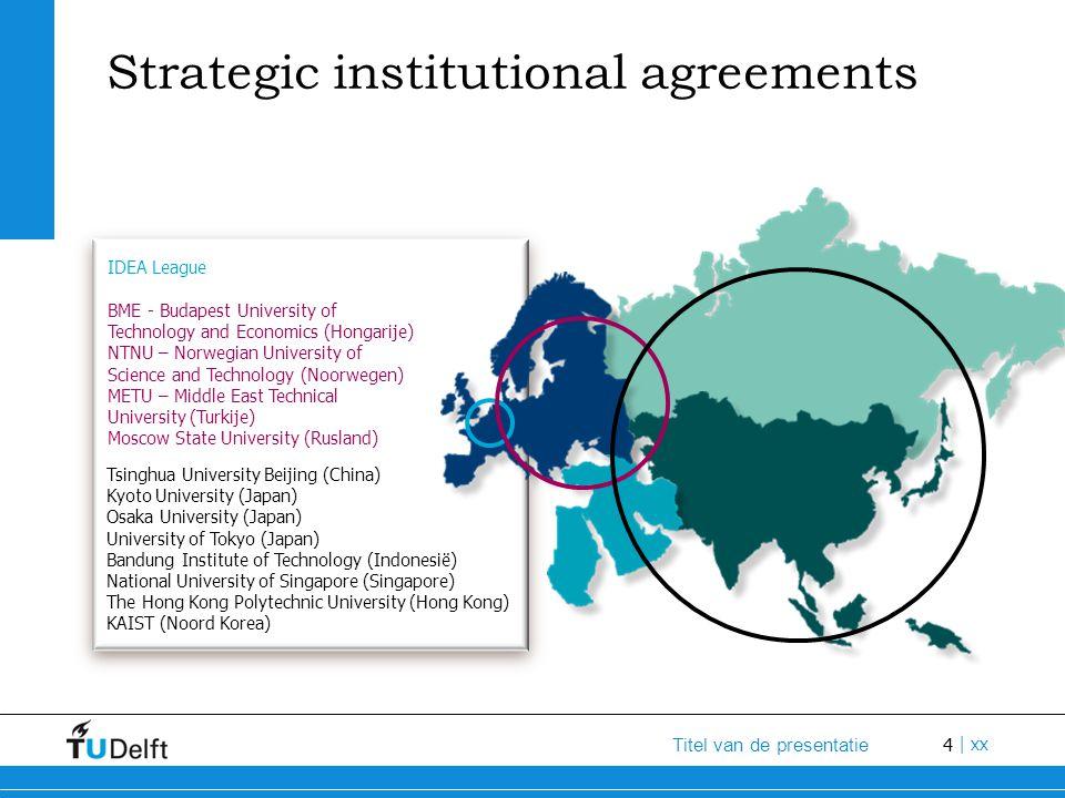 Strategic institutional agreements