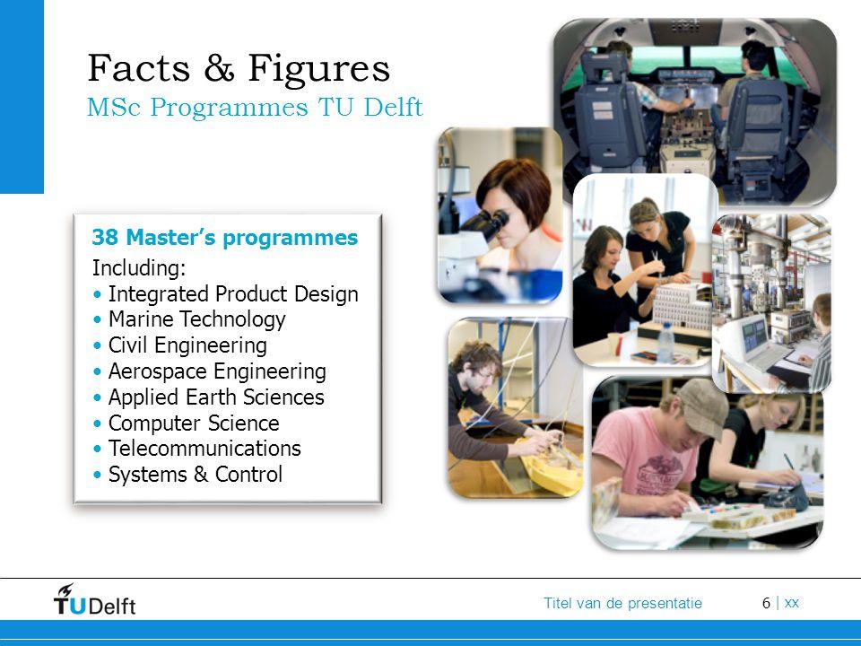 Facts & Figures MSc Programmes TU Delft 38 Master's programmes
