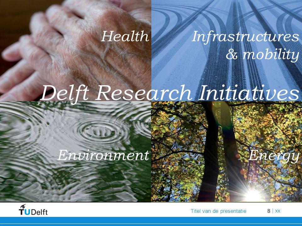 Delft Research Initiatives