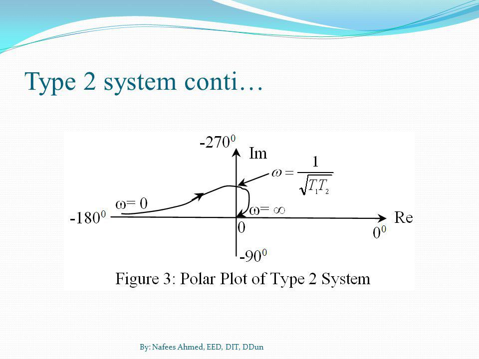 Type 2 system conti… By: Nafees Ahmed, EED, DIT, DDun