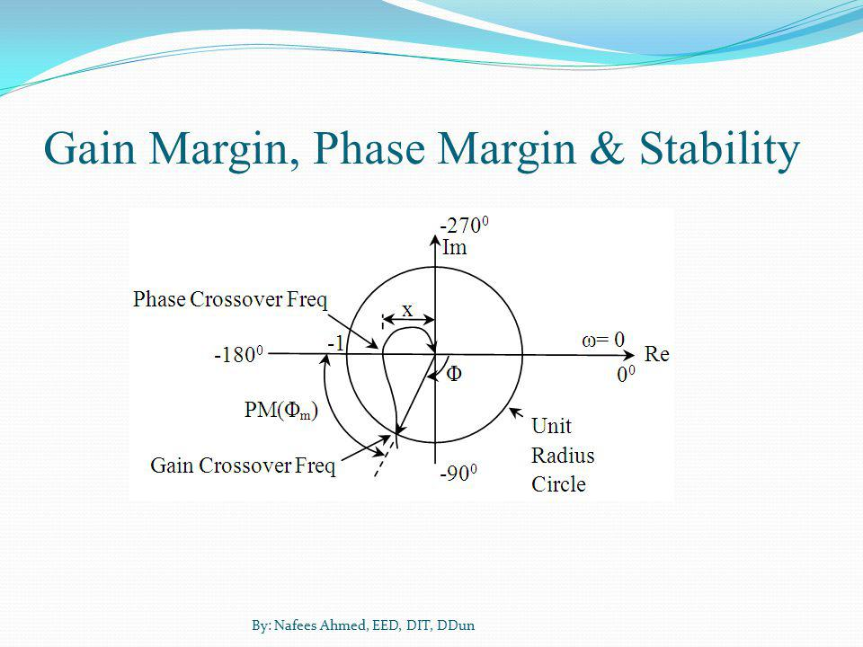 Gain Margin, Phase Margin & Stability