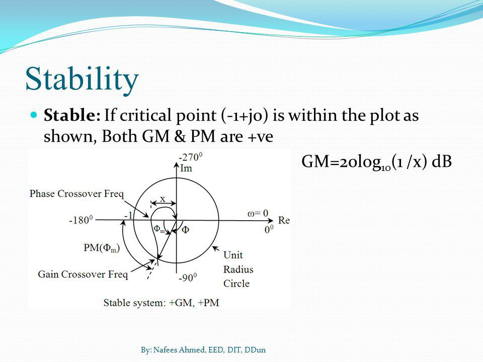 Stability Stable: If critical point (-1+j0) is within the plot as shown, Both GM & PM are +ve. GM=20log10(1 /x) dB.