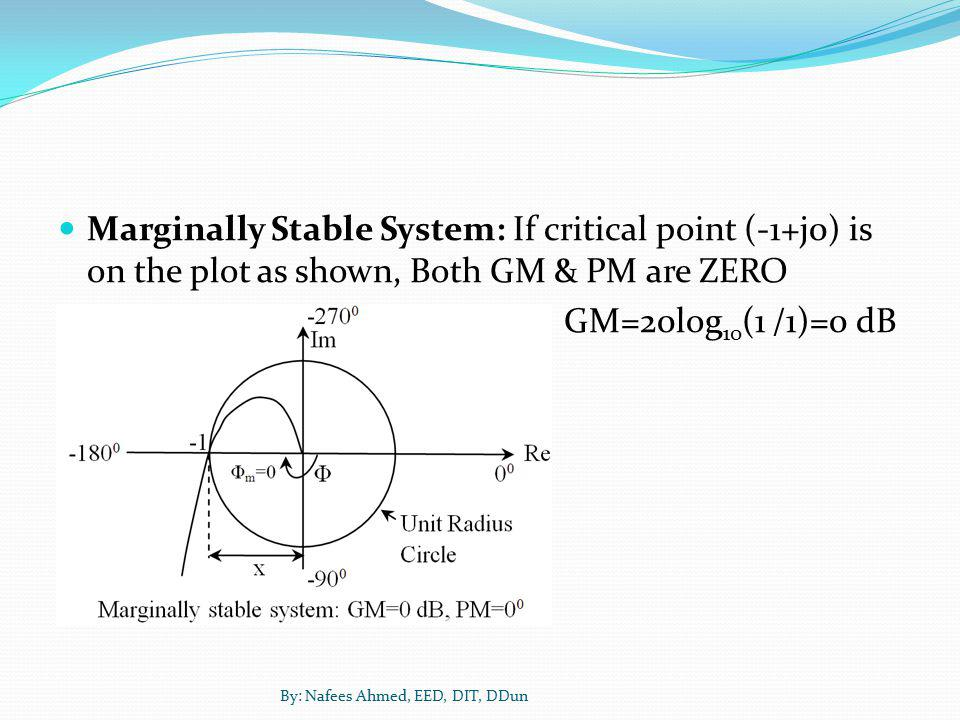 Marginally Stable System: If critical point (-1+j0) is on the plot as shown, Both GM & PM are ZERO