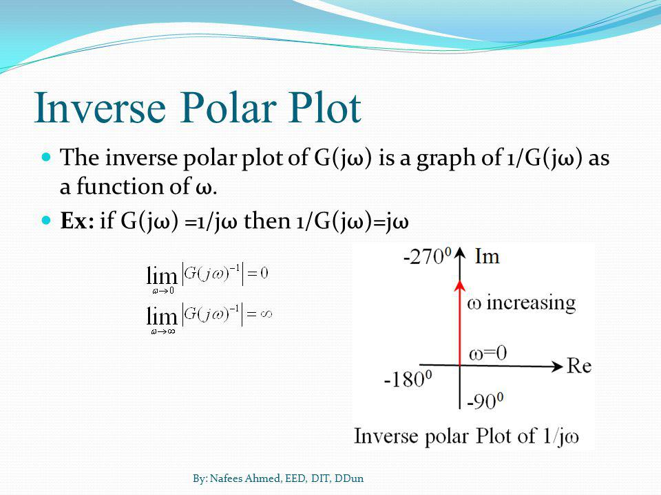 Inverse Polar Plot The inverse polar plot of G(jω) is a graph of 1/G(jω) as a function of ω. Ex: if G(jω) =1/jω then 1/G(jω)=jω.