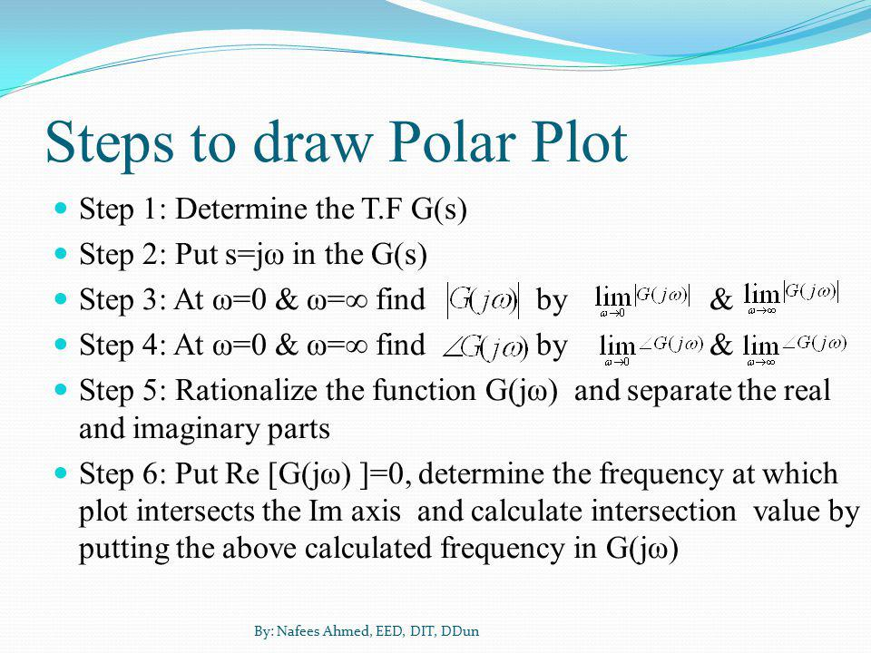 Steps to draw Polar Plot