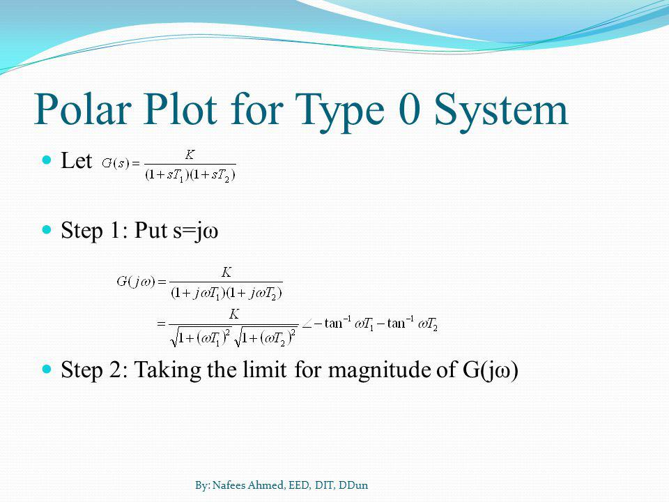 Polar Plot for Type 0 System