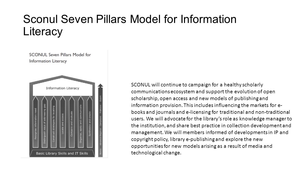 Sconul Seven Pillars Model for Information Literacy