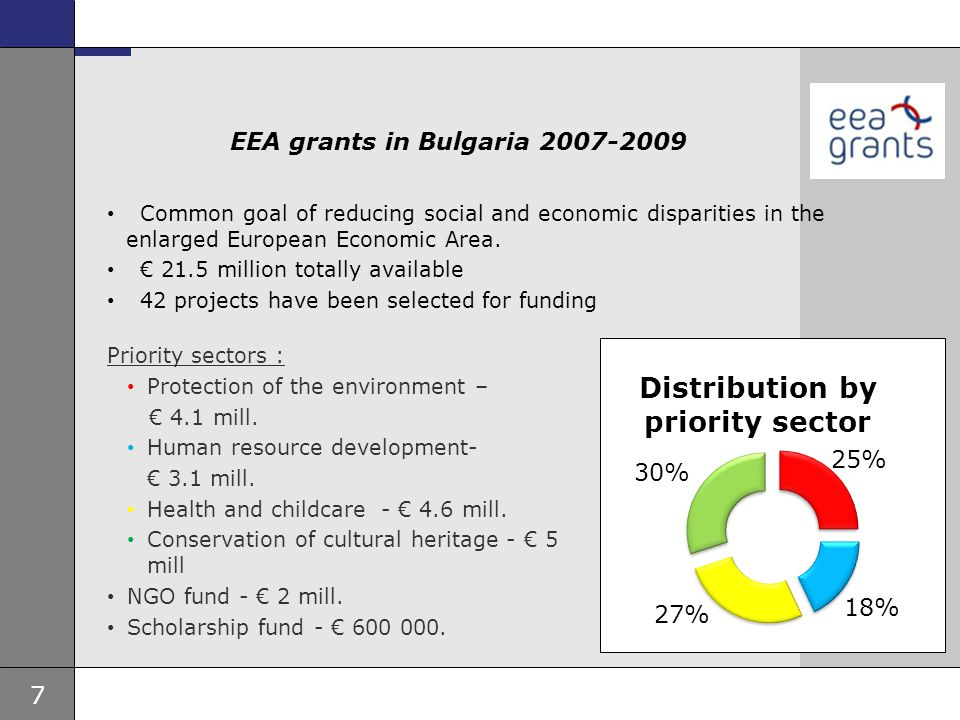 EEA grants in Bulgaria 2007-2009