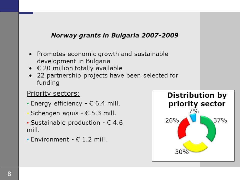 Norway grants in Bulgaria 2007-2009