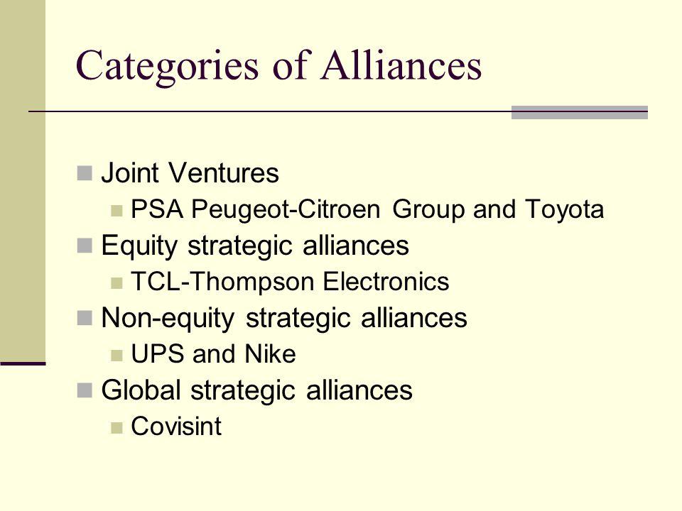 Categories of Alliances