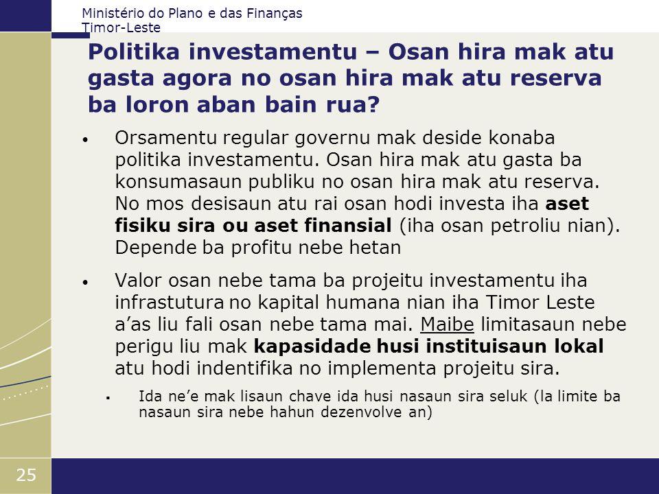 Politika investamentu – Osan hira mak atu gasta agora no osan hira mak atu reserva ba loron aban bain rua