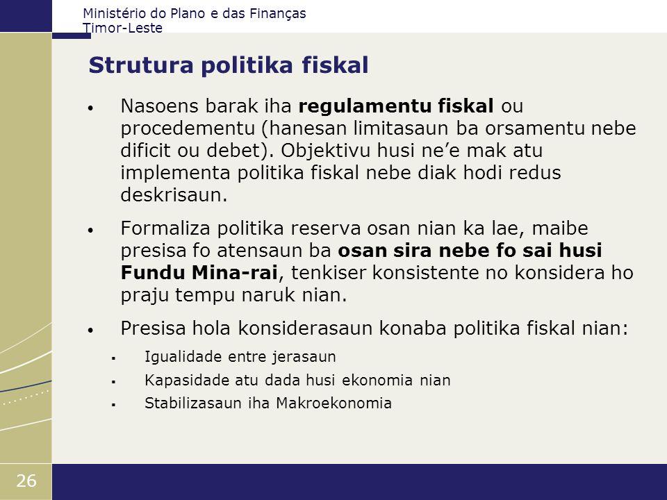 Strutura politika fiskal