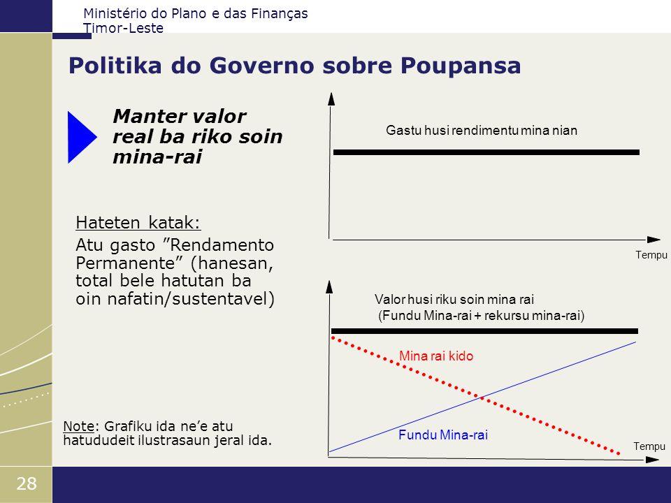 Politika do Governo sobre Poupansa