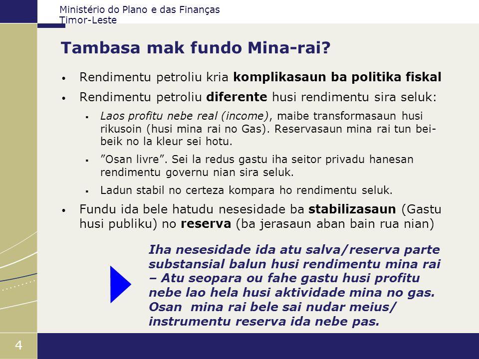 Tambasa mak fundo Mina-rai