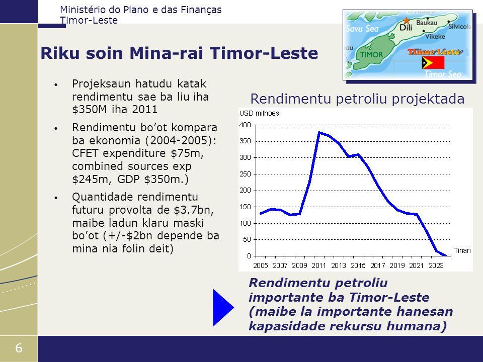 Riku soin Mina-rai Timor-Leste