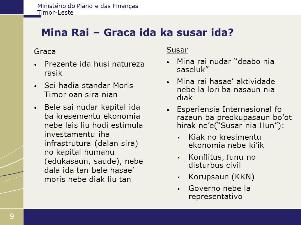 Mina Rai – Graca ida ka susar ida