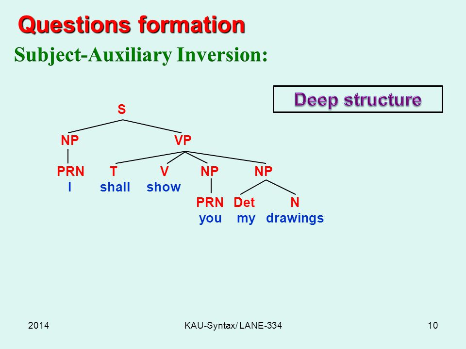 Questions formation Subject-Auxiliary Inversion: Deep structure S