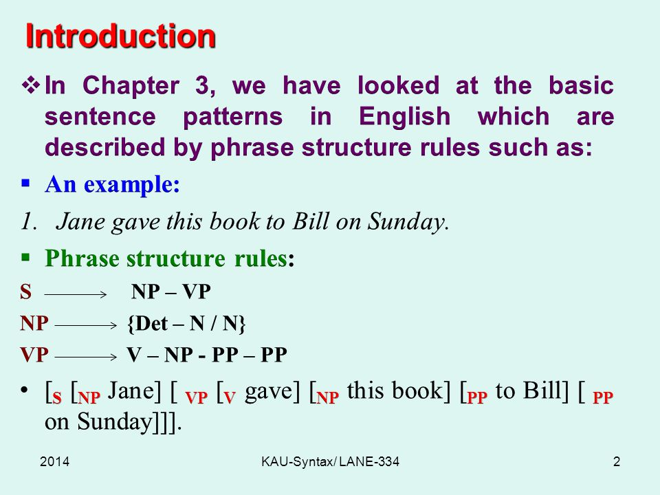 Introduction In Chapter 3, we have looked at the basic sentence patterns in English which are described by phrase structure rules such as: