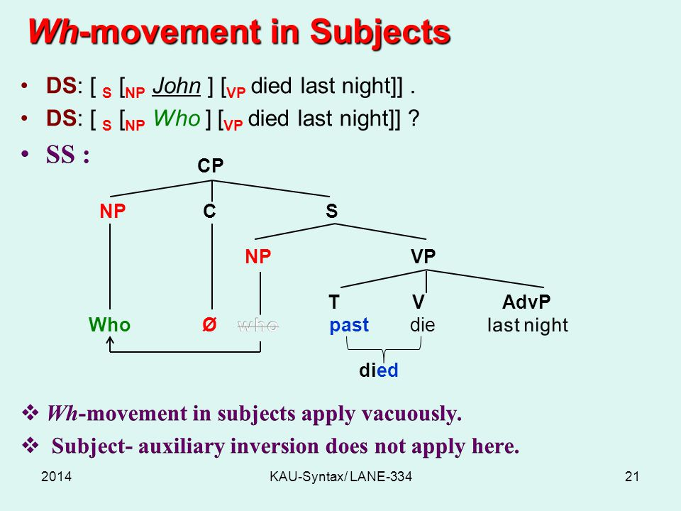 Wh-movement in Subjects