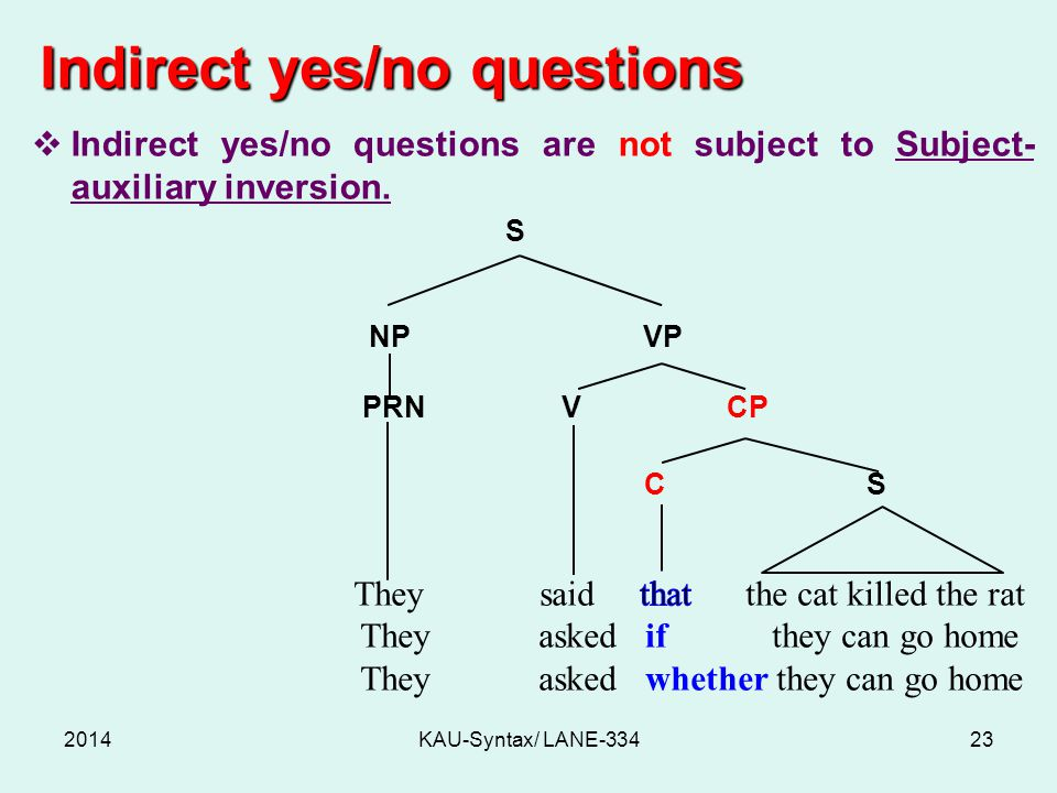 Indirect yes/no questions