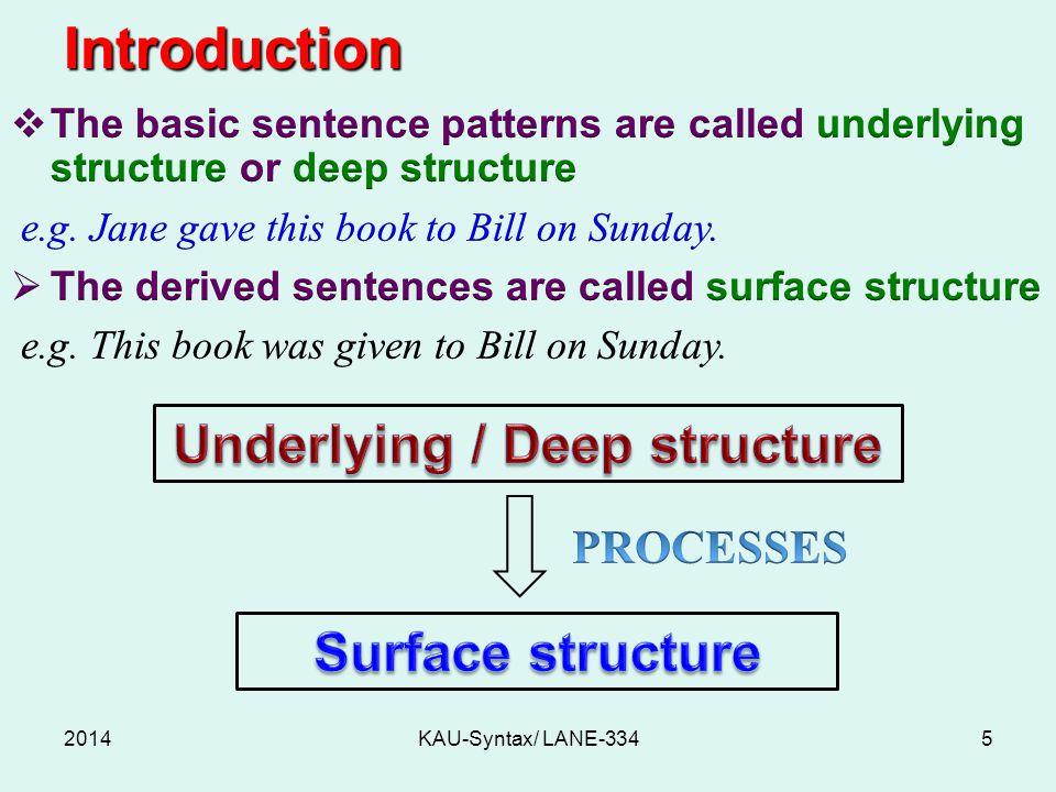 Underlying / Deep structure