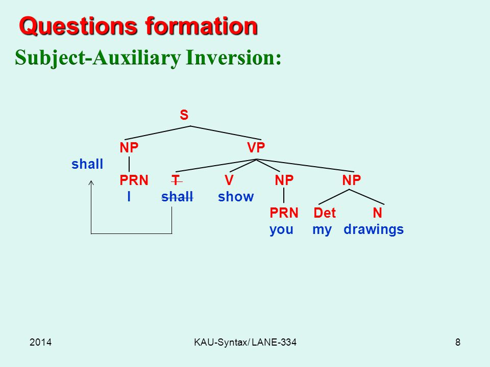 Questions formation Subject-Auxiliary Inversion: S NP VP shall