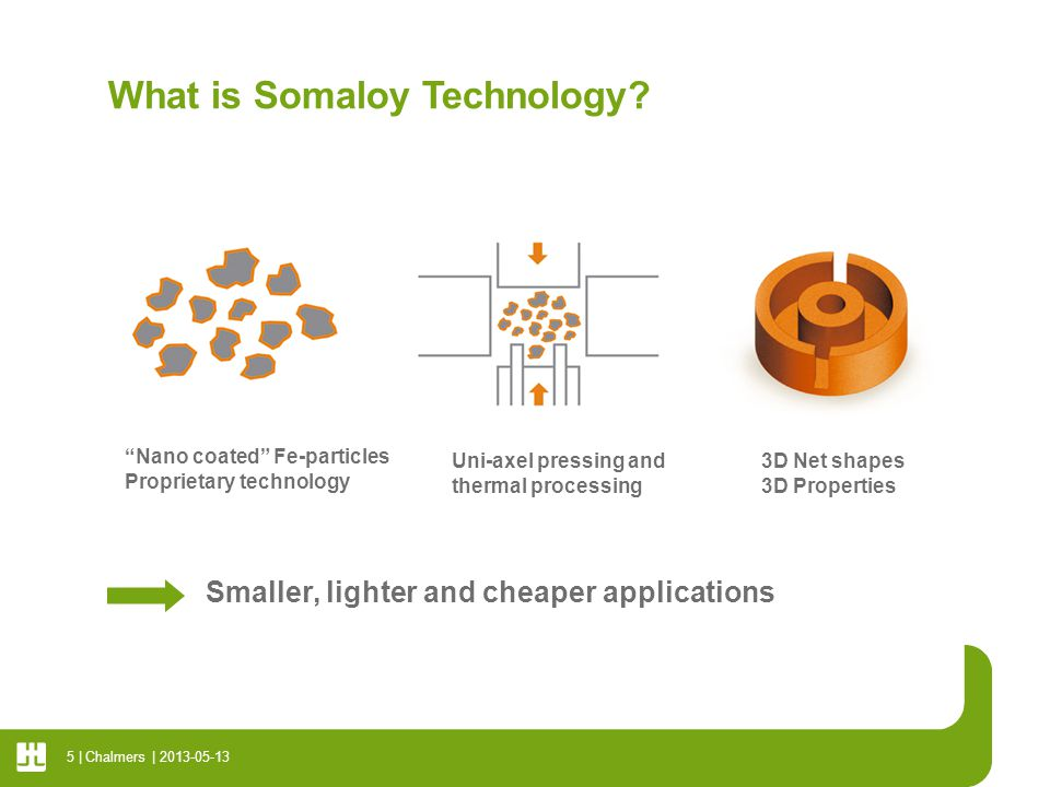 What is Somaloy Technology