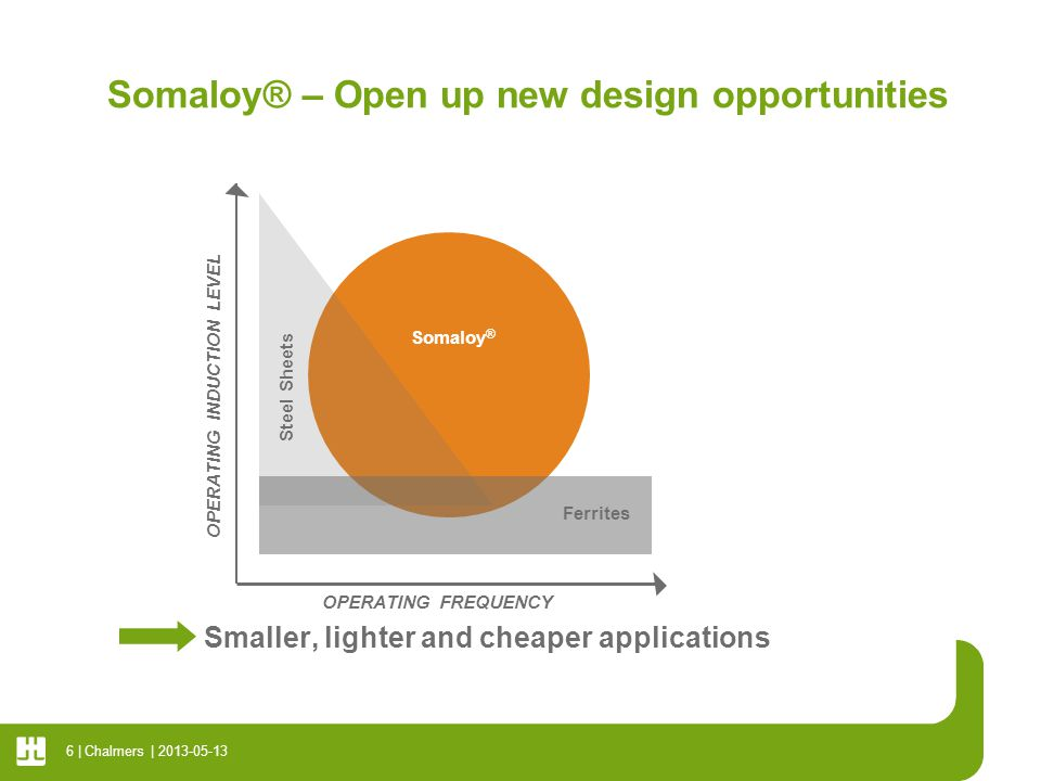 Somaloy® – Open up new design opportunities