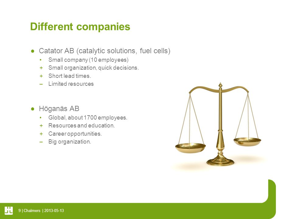 Different companies Catator AB (catalytic solutions, fuel cells)