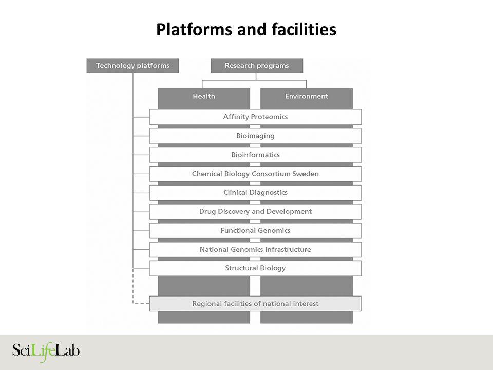 Platforms and facilities