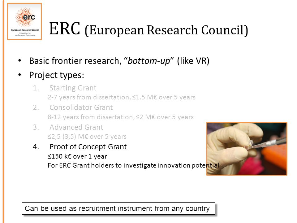 ERC (European Research Council)