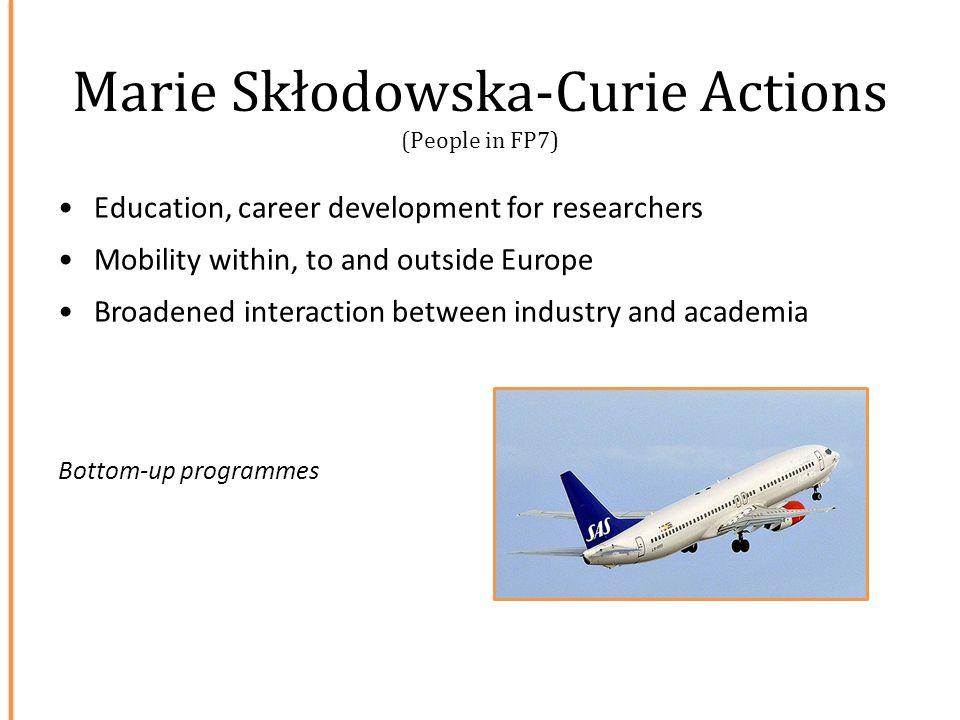 Marie Skłodowska-Curie Actions (People in FP7)