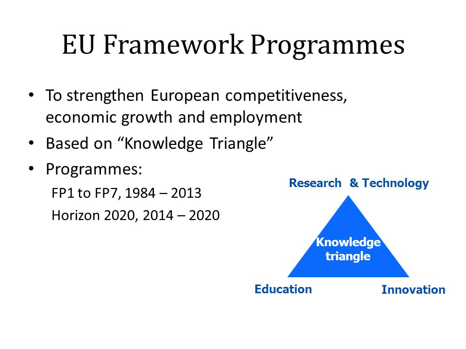 EU Framework Programmes