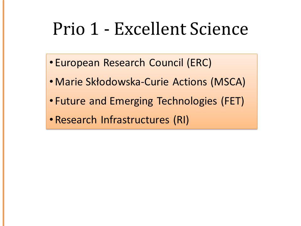 Prio 1 - Excellent Science