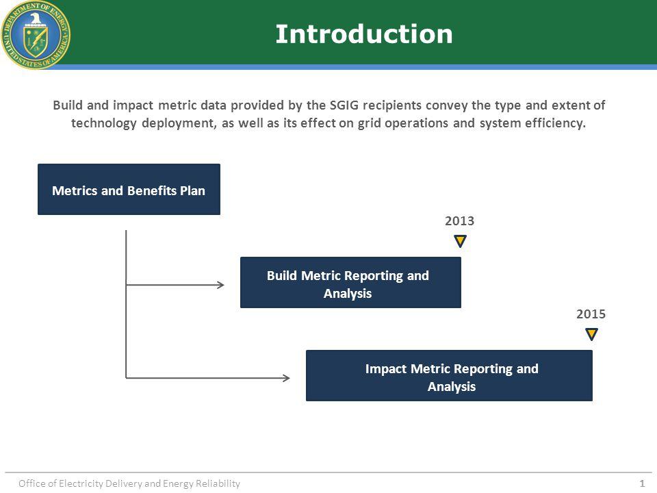 Six Primary Analysis Focus Areas