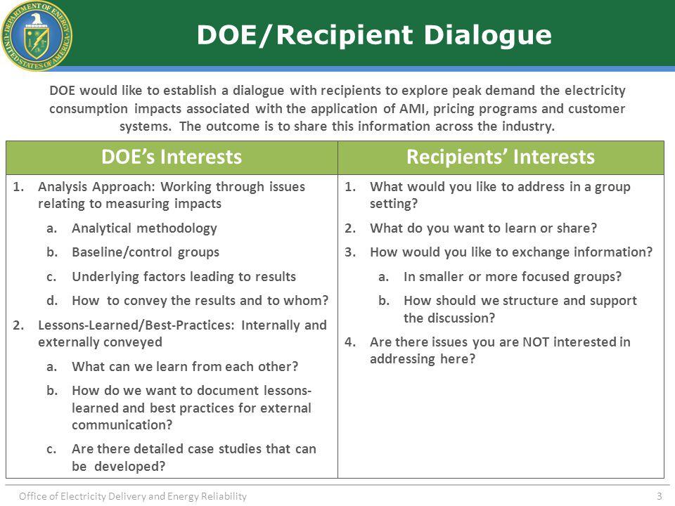 DOE's Analysis Objectives
