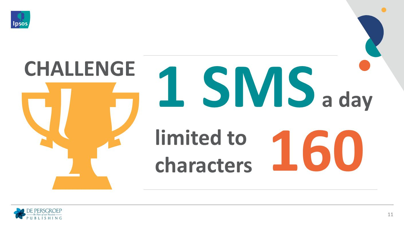 160 1 SMS a day limited to characters CHALLENGE
