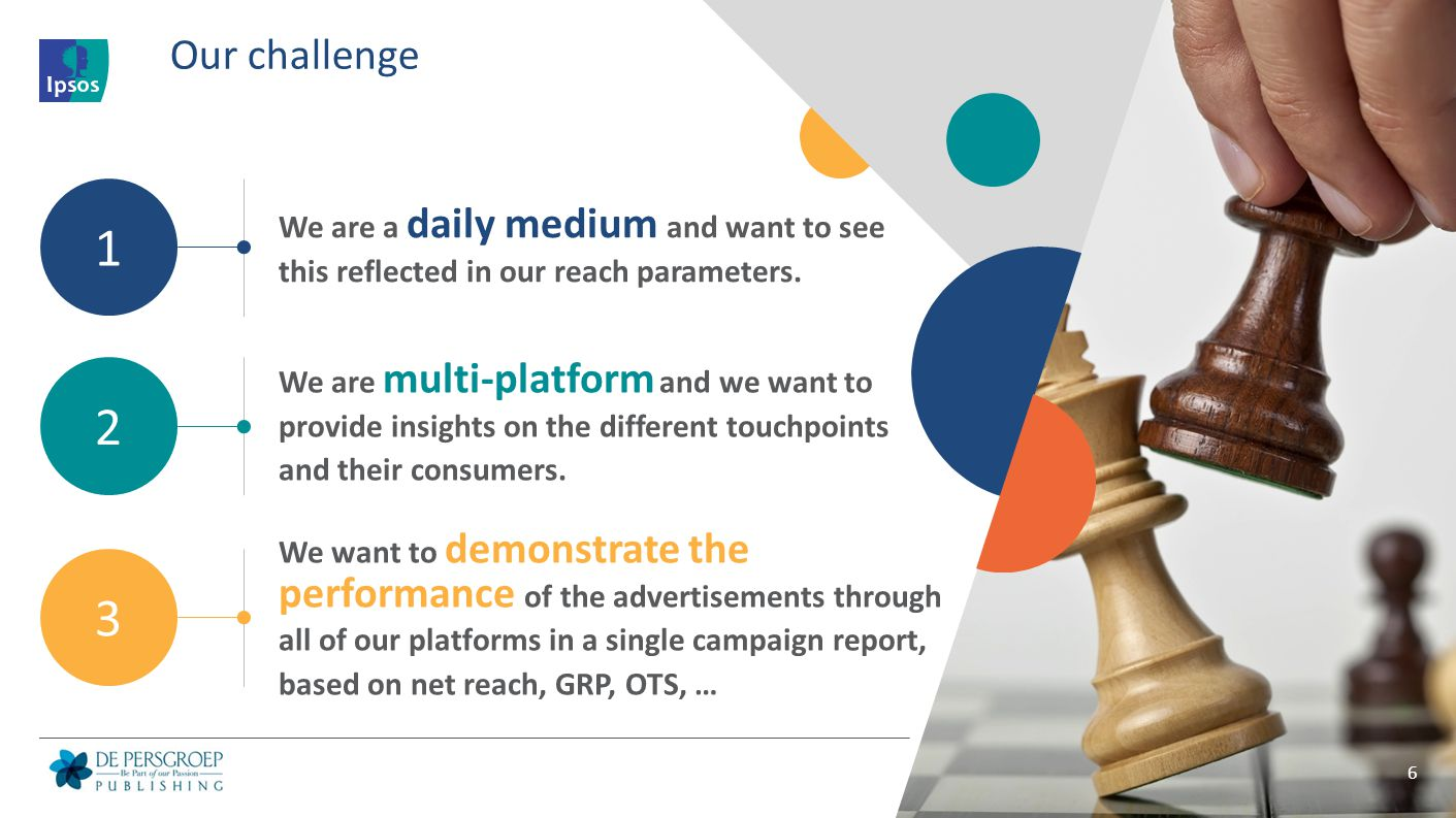 Our challenge We are a daily medium and want to see this reflected in our reach parameters. 1. 2.