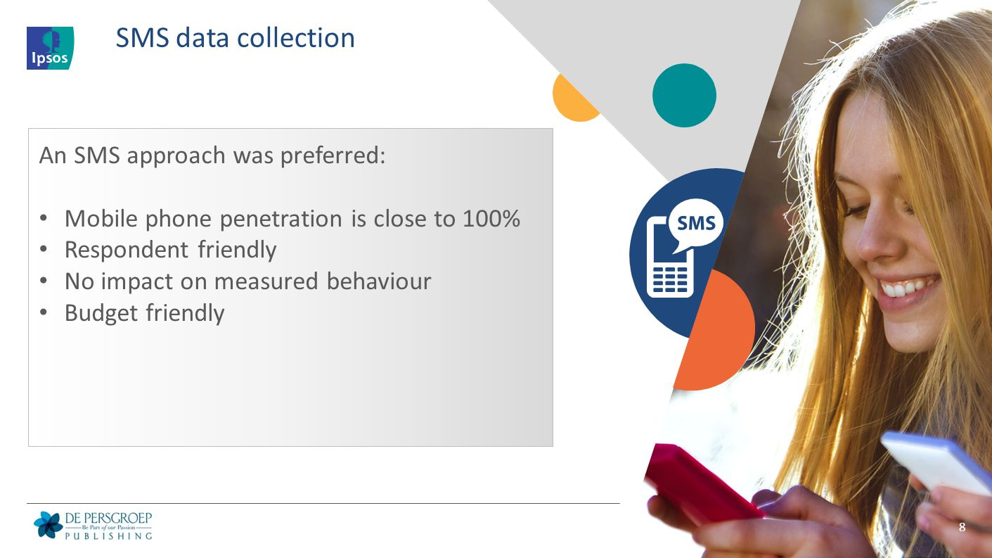 SMS data collection An SMS approach was preferred: